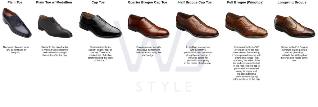 The different types of dress shoes.