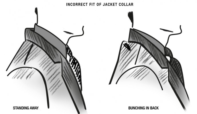 Two issues you'll see on poorly-fit jacket collars.