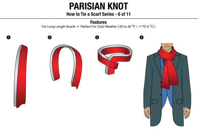 parisian knot